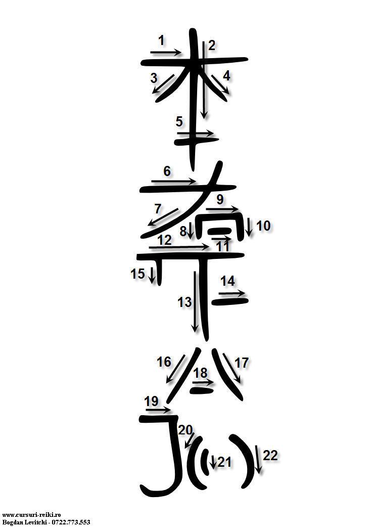 reiki simbol de pierdere în greutate